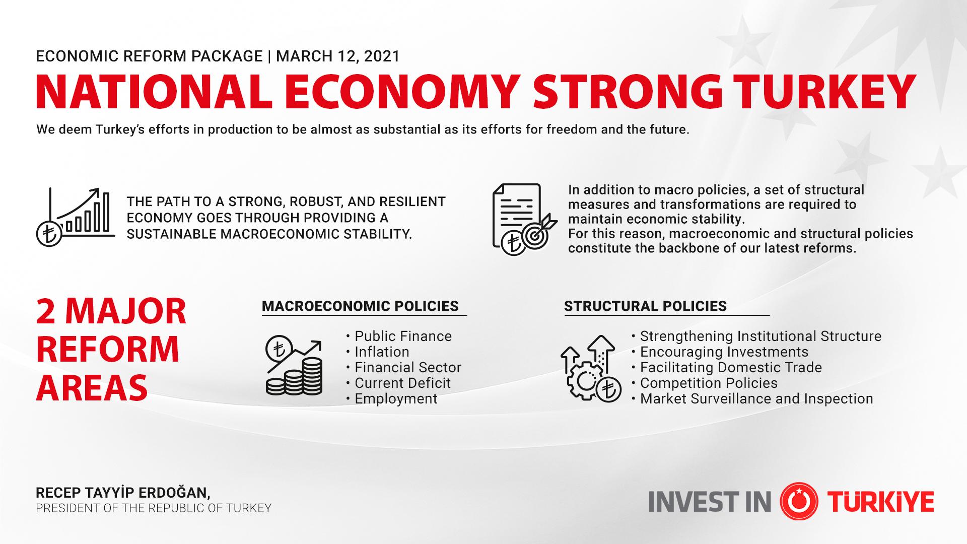 Image for International Economy